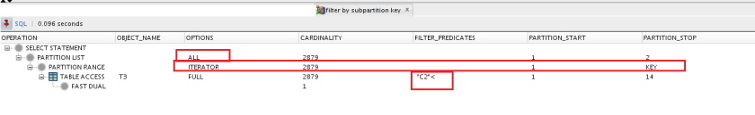 filter-by-subpartition-key